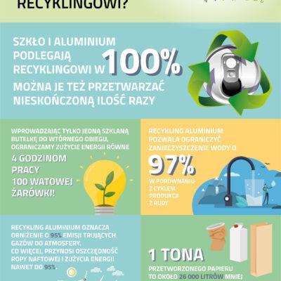 segregacja_w_liczbach_infografika_3-